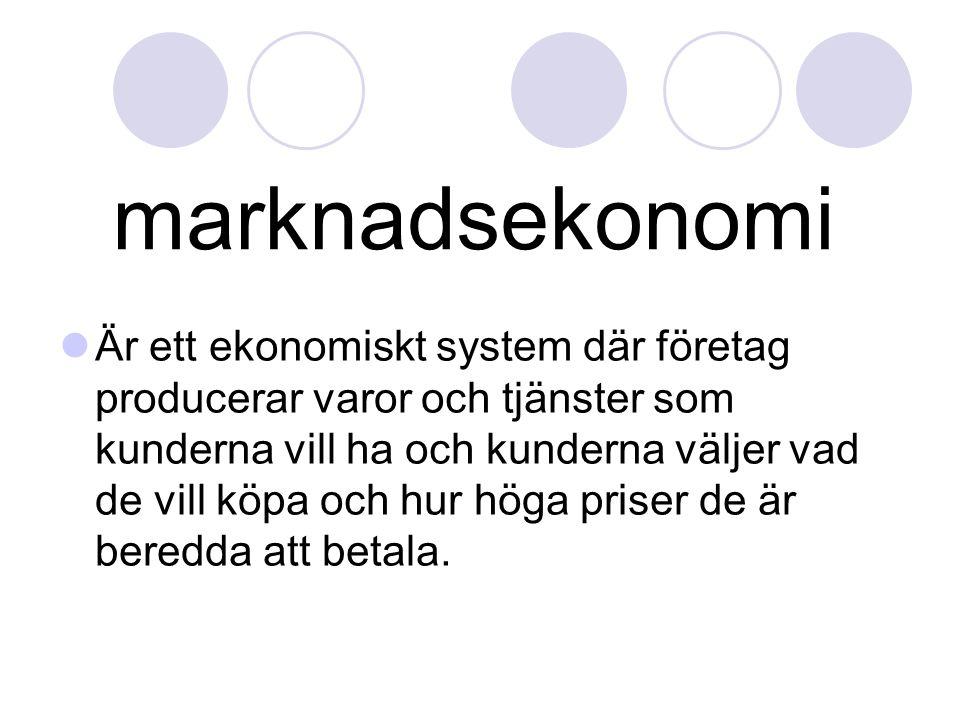 marknadsekonomi