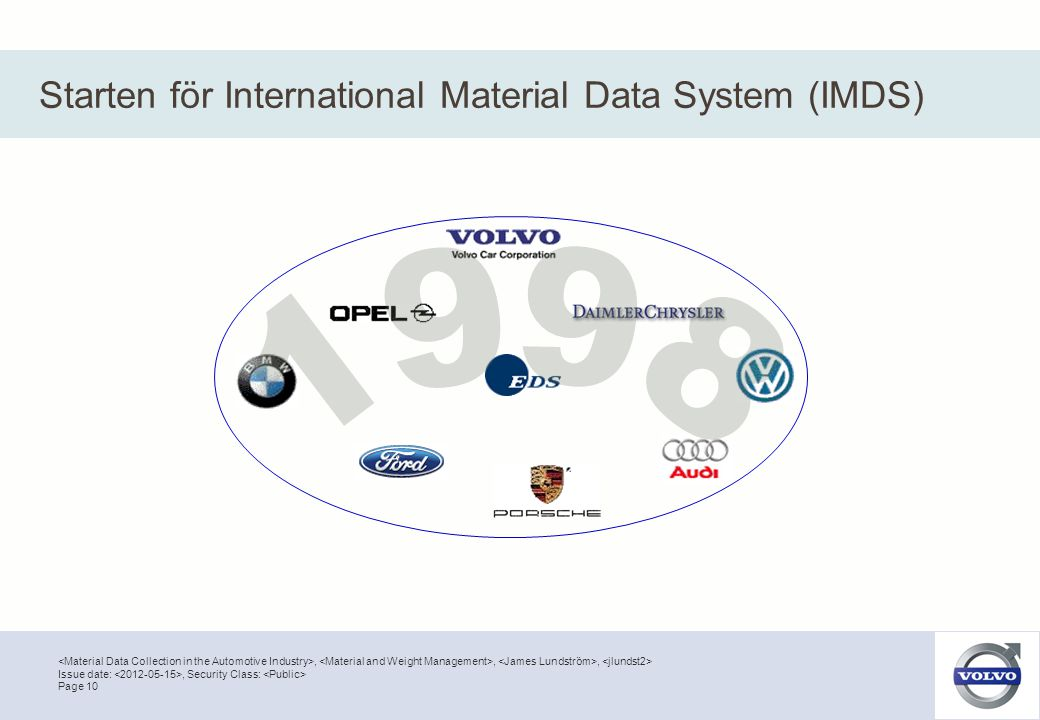 1998 Starten för International Material Data System (IMDS)