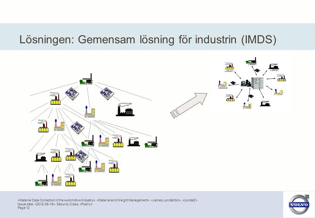 Lösningen: Gemensam lösning för industrin (IMDS)