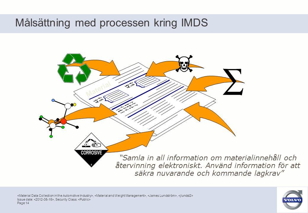 Målsättning med processen kring IMDS