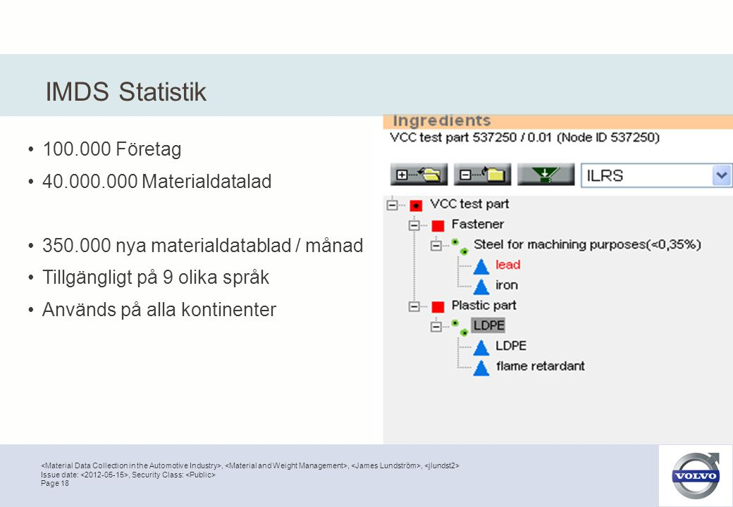 IMDS Statistik 100.000 Företag 40.000.000 Materialdatalad