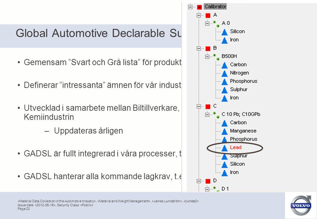 Global Automotive Declarable Substance List (GADSL)