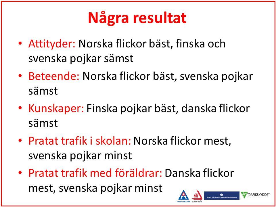 Några resultat Attityder: Norska flickor bäst, finska och svenska pojkar sämst. Beteende: Norska flickor bäst, svenska pojkar sämst.