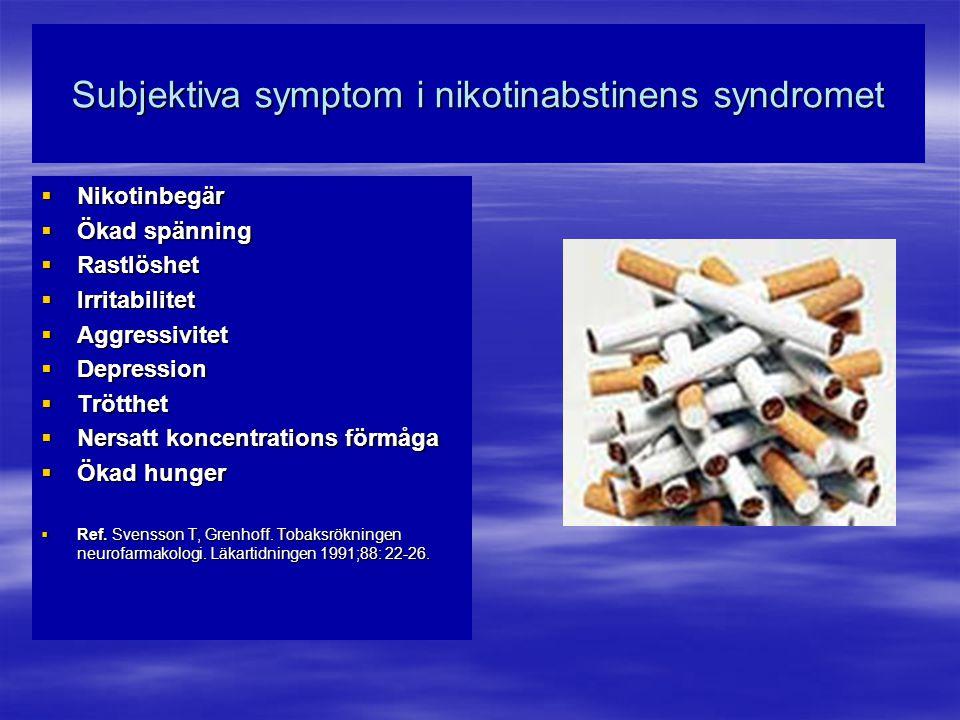 Subjektiva symptom i nikotinabstinens syndromet