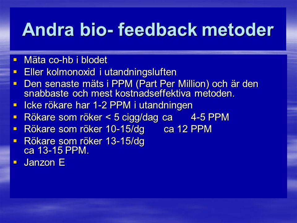 Andra bio- feedback metoder