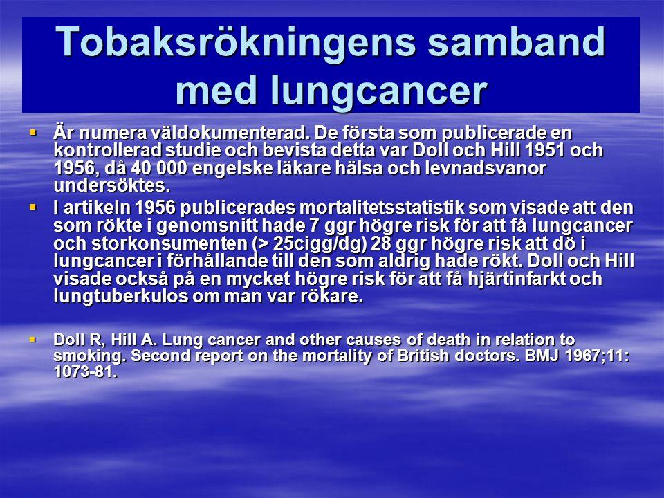 Tobaksrökningens samband med lungcancer