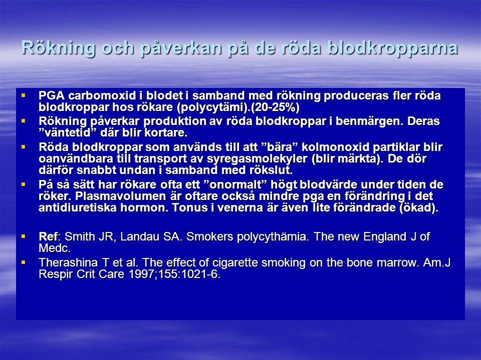 Rökning och påverkan på de röda blodkropparna