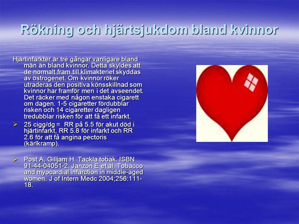 Rökning och hjärtsjukdom bland kvinnor