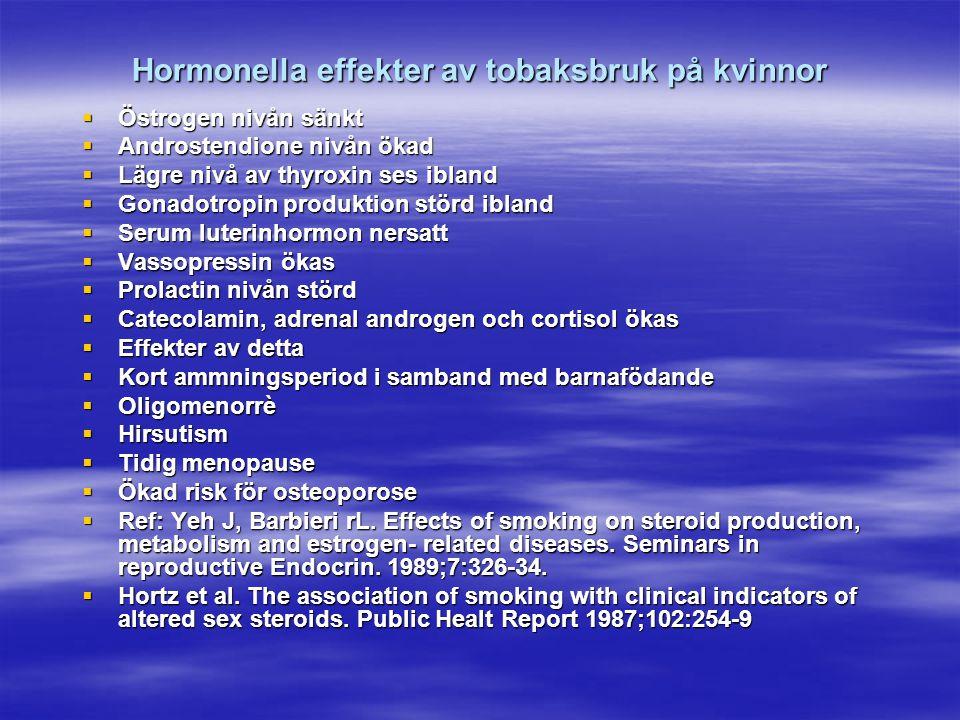 Hormonella effekter av tobaksbruk på kvinnor
