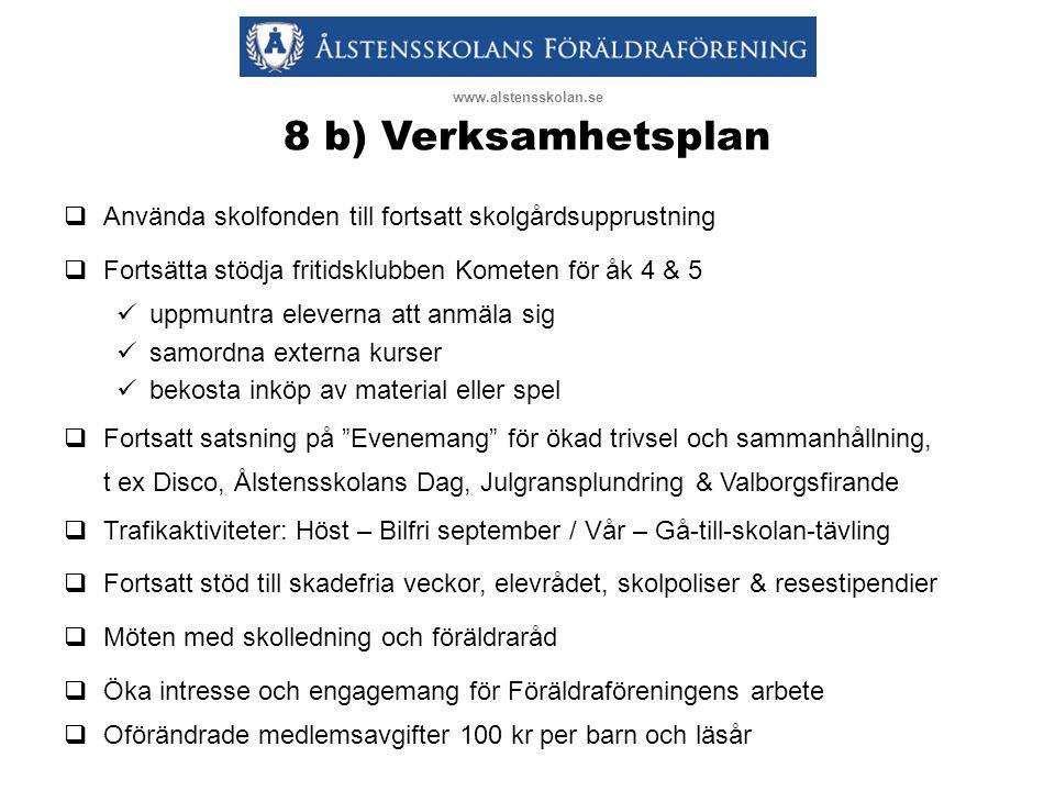 www.alstensskolan.se 8 b) Verksamhetsplan. Använda skolfonden till fortsatt skolgårdsupprustning.