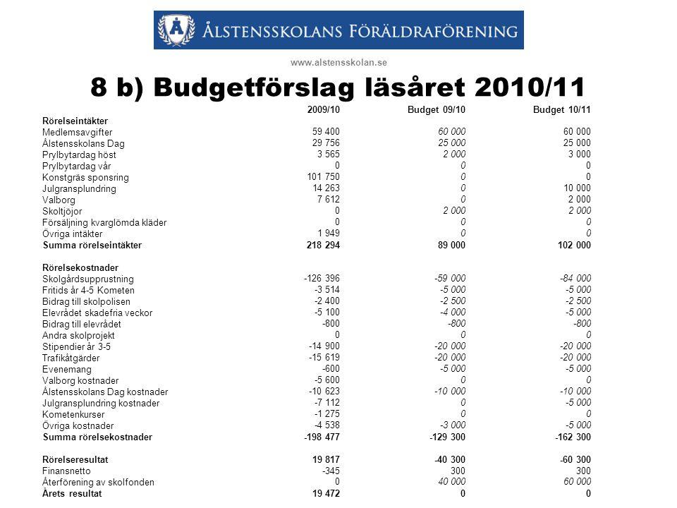 8 b) Budgetförslag läsåret 2010/11