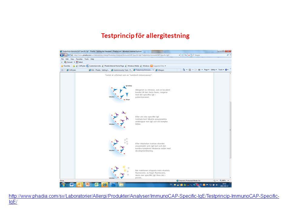 Testprincip för allergitestning