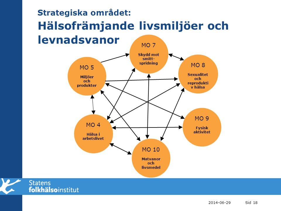 Strategiska området: Hälsofrämjande livsmiljöer och levnadsvanor