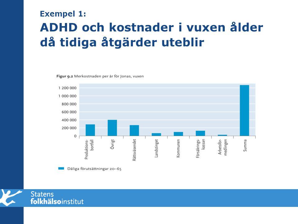 Exempel 1: ADHD och kostnader i vuxen ålder då tidiga åtgärder uteblir