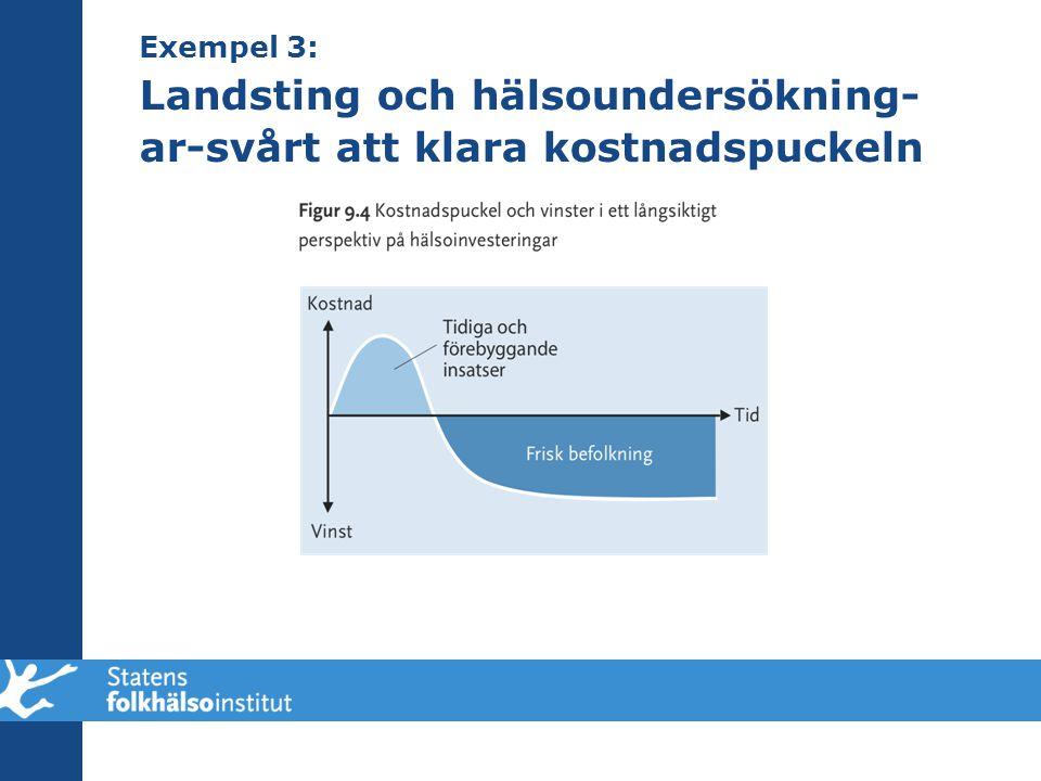 Exempel 3: Landsting och hälsoundersökning-ar-svårt att klara kostnadspuckeln