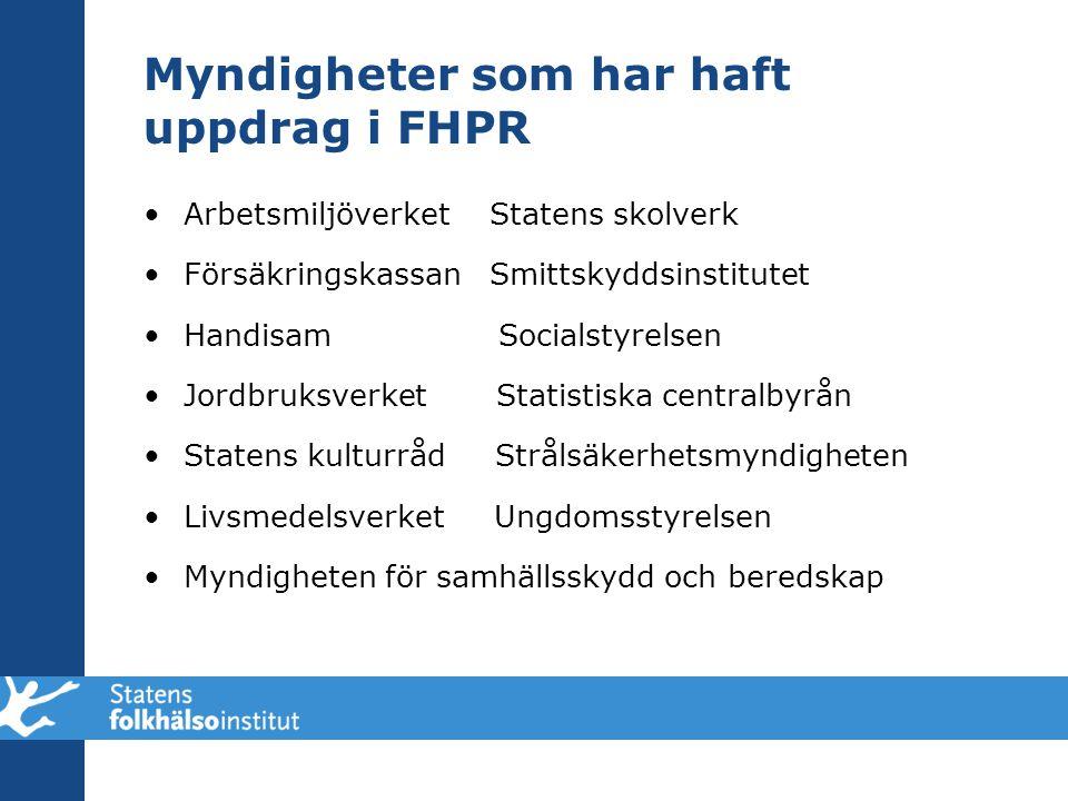 Myndigheter som har haft uppdrag i FHPR