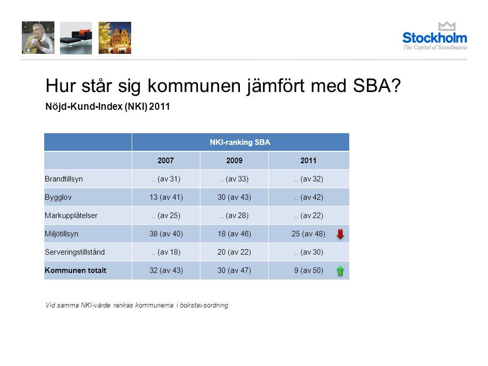 Hur står sig kommunen jämfört med SBA