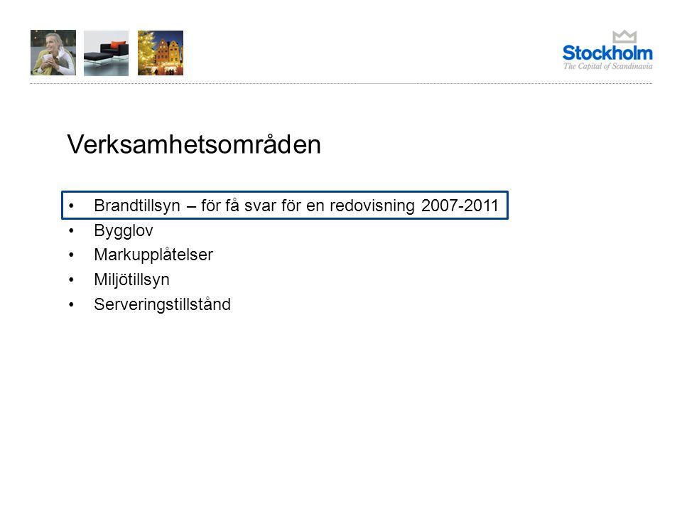 Verksamhetsområden Brandtillsyn – för få svar för en redovisning 2007-2011. Bygglov. Markupplåtelser.