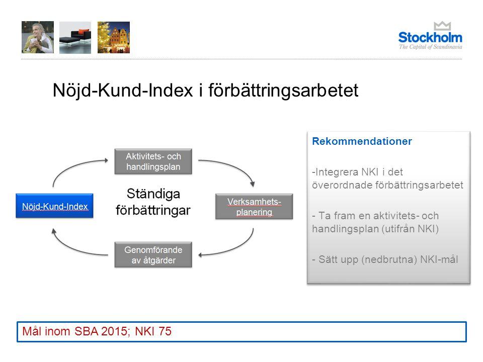 Nöjd-Kund-Index i förbättringsarbetet