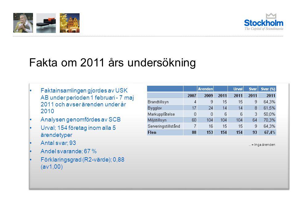 Fakta om 2011 års undersökning