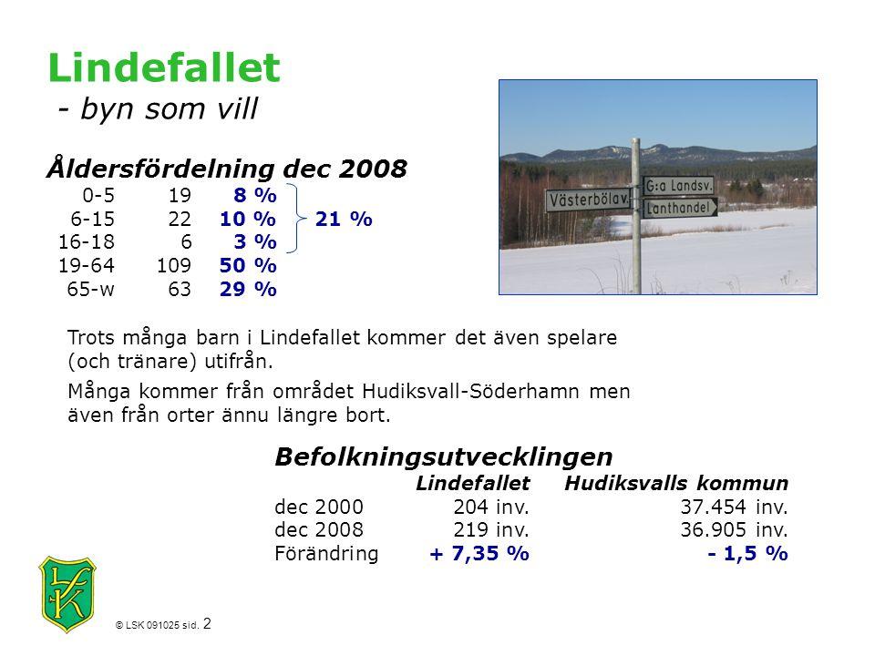 Lindefallet - byn som vill Åldersfördelning dec 2008