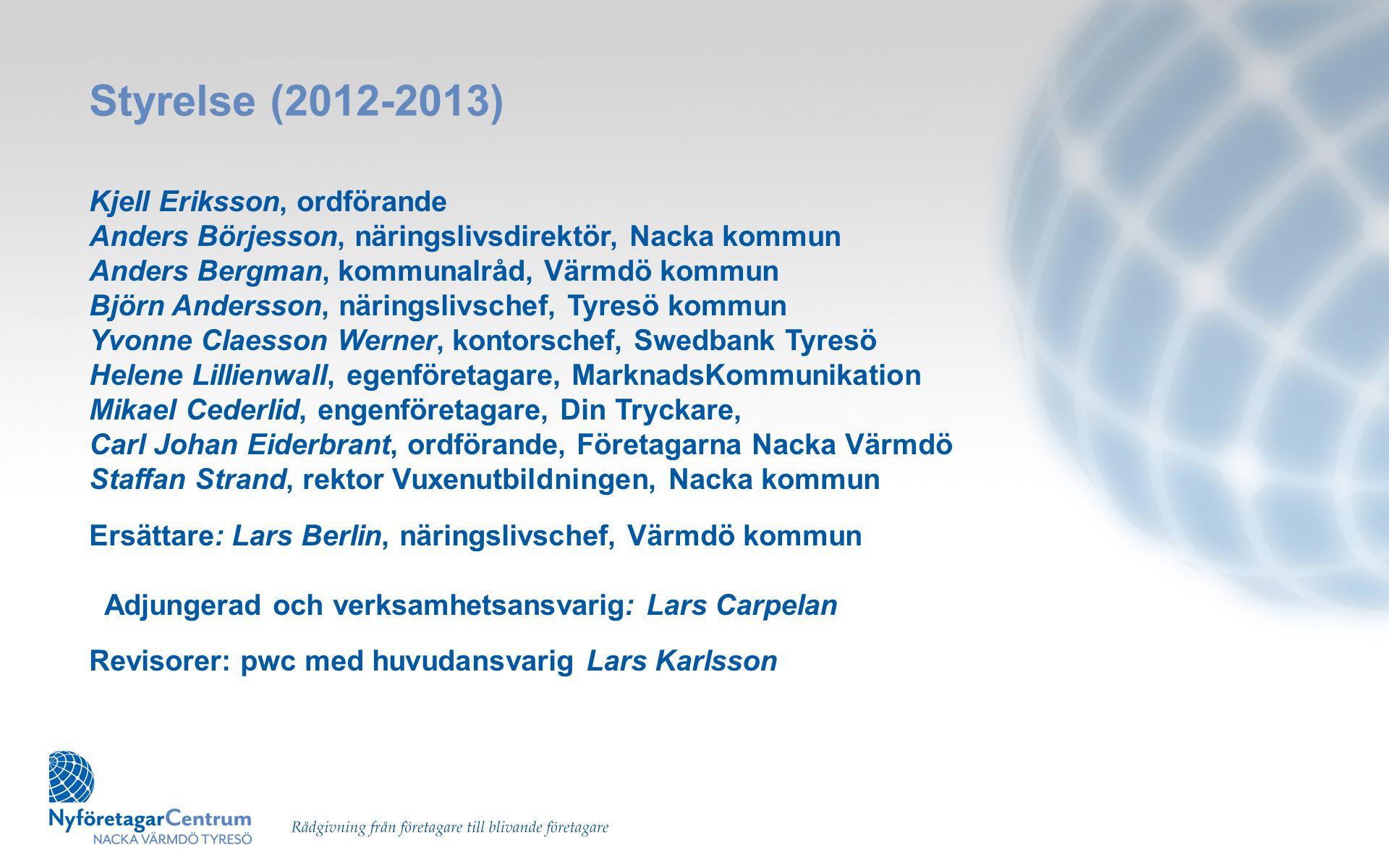 Styrelse (2012-2013)