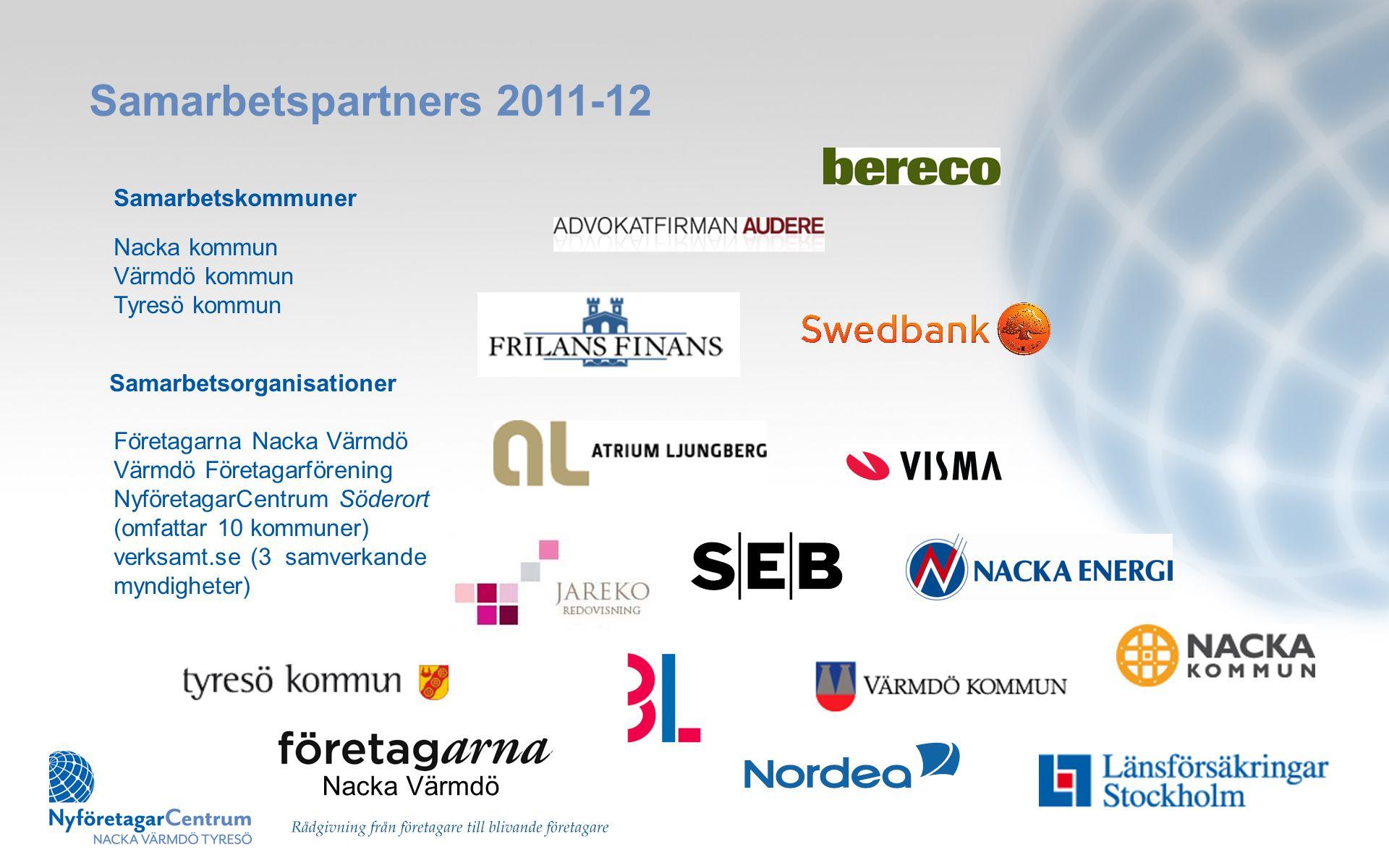 Samarbetspartners 2011-12 Nacka Värmdö Samarbetskommuner