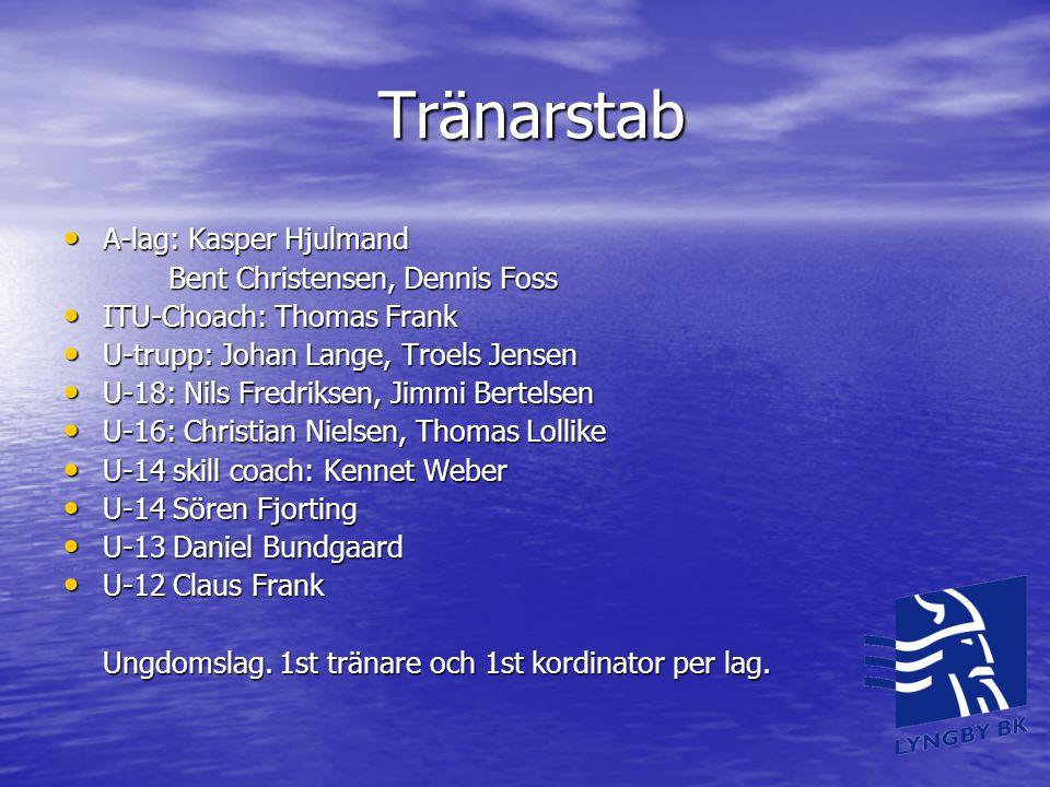 Tränarstab A-lag: Kasper Hjulmand Bent Christensen, Dennis Foss