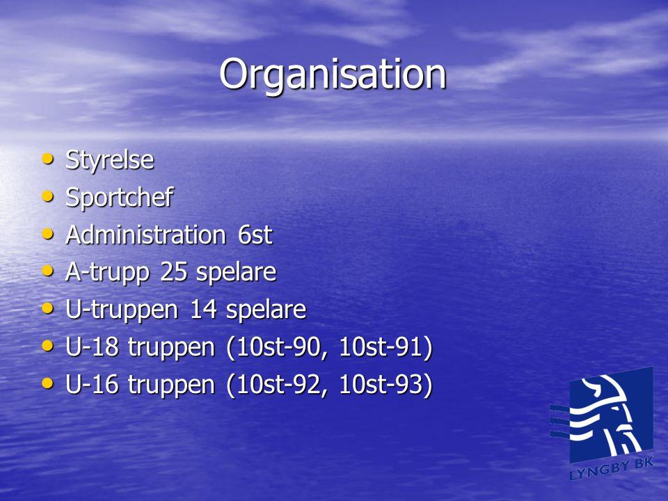 Organisation Styrelse Sportchef Administration 6st A-trupp 25 spelare