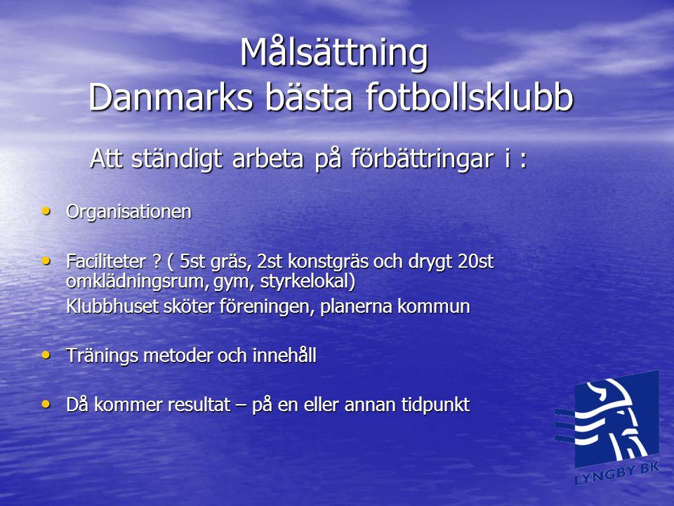 Målsättning Danmarks bästa fotbollsklubb
