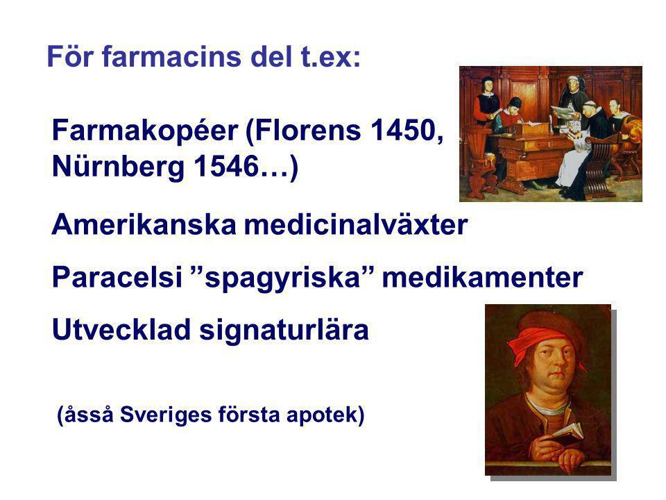 Farmakopéer (Florens 1450, Nürnberg 1546…)