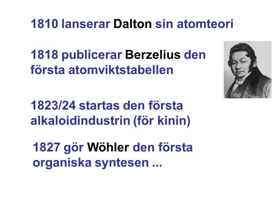 1810 lanserar Dalton sin atomteori
