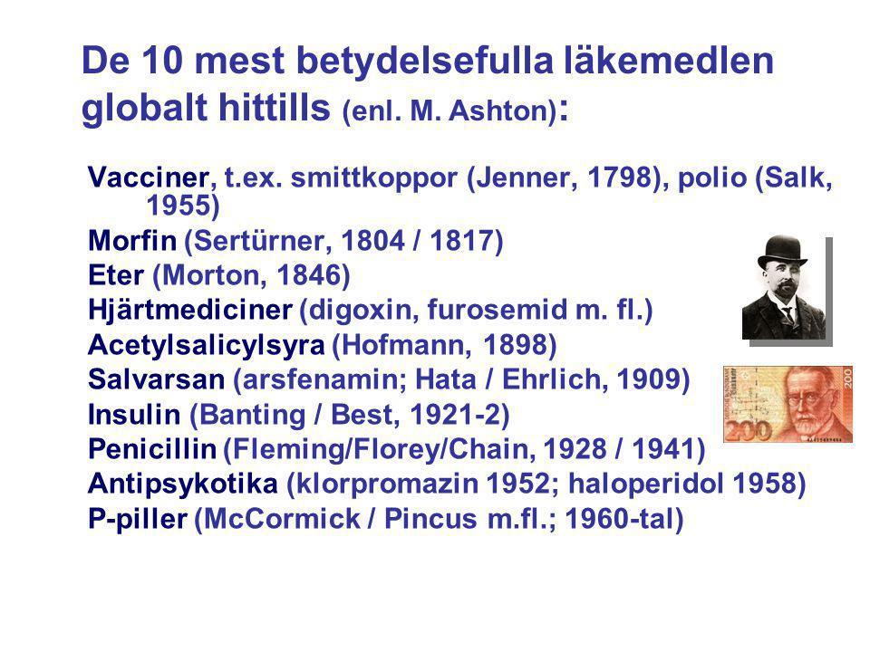 De 10 mest betydelsefulla läkemedlen globalt hittills (enl. M. Ashton):