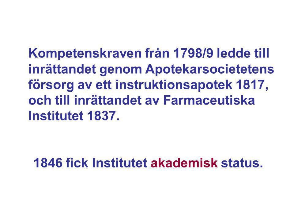 Kompetenskraven från 1798/9 ledde till inrättandet genom Apotekarsocietetens försorg av ett instruktionsapotek 1817, och till inrättandet av Farmaceutiska Institutet 1837.
