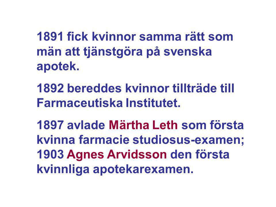1891 fick kvinnor samma rätt som män att tjänstgöra på svenska apotek.