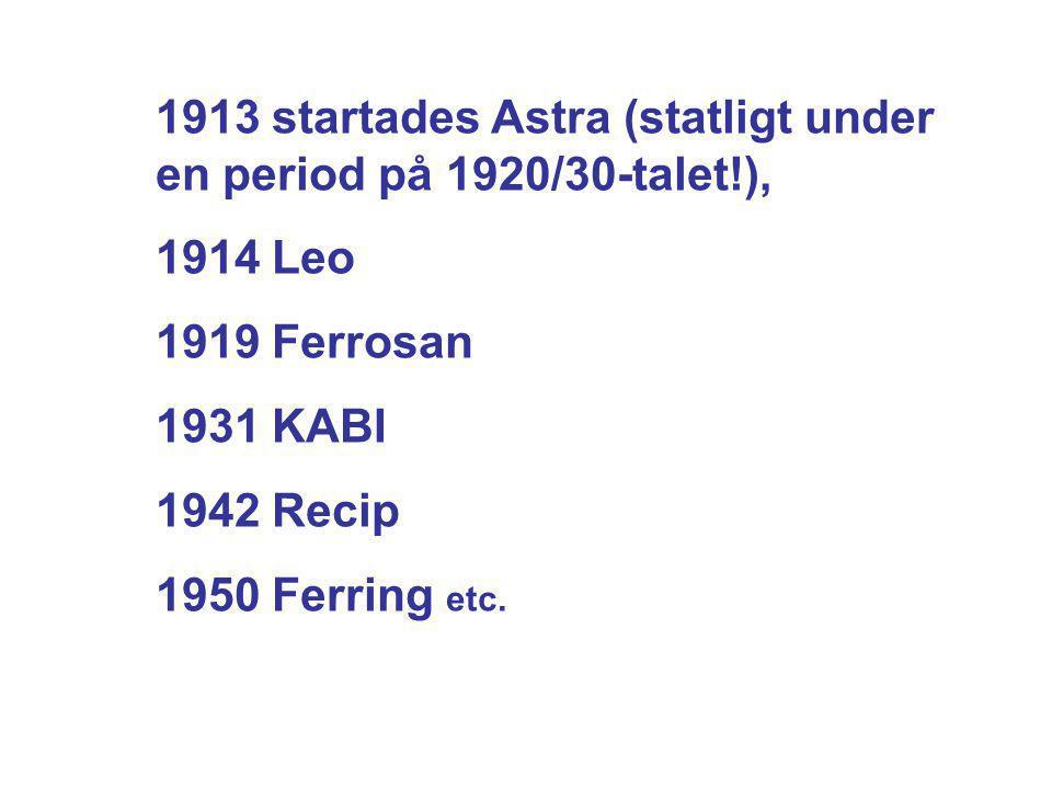 1913 startades Astra (statligt under en period på 1920/30-talet!),