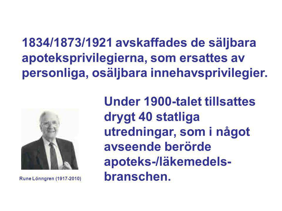 1834/1873/1921 avskaffades de säljbara apoteksprivilegierna, som ersattes av personliga, osäljbara innehavsprivilegier.