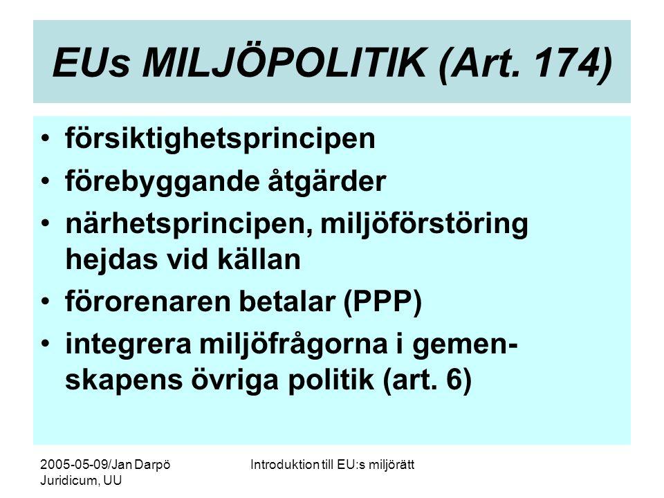 EUs MILJÖPOLITIK (Art. 174)