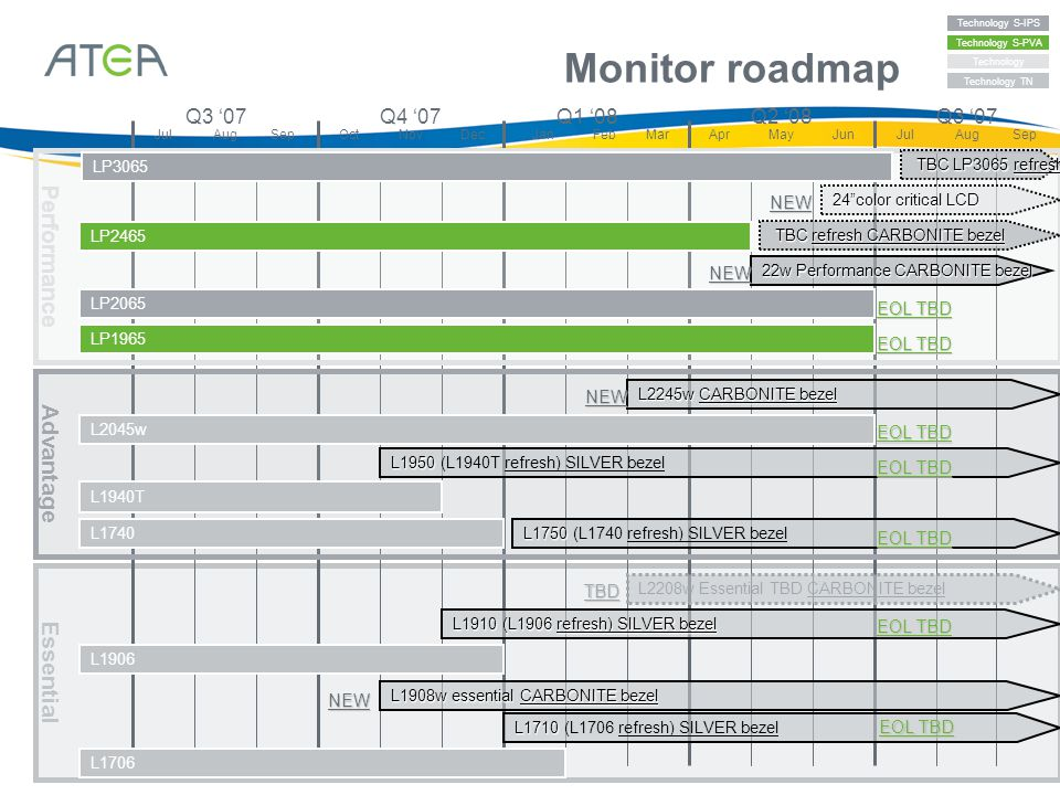 Monitor roadmap Performance Advantage Essential Q3 '07 Q4 '07 Q1 '08