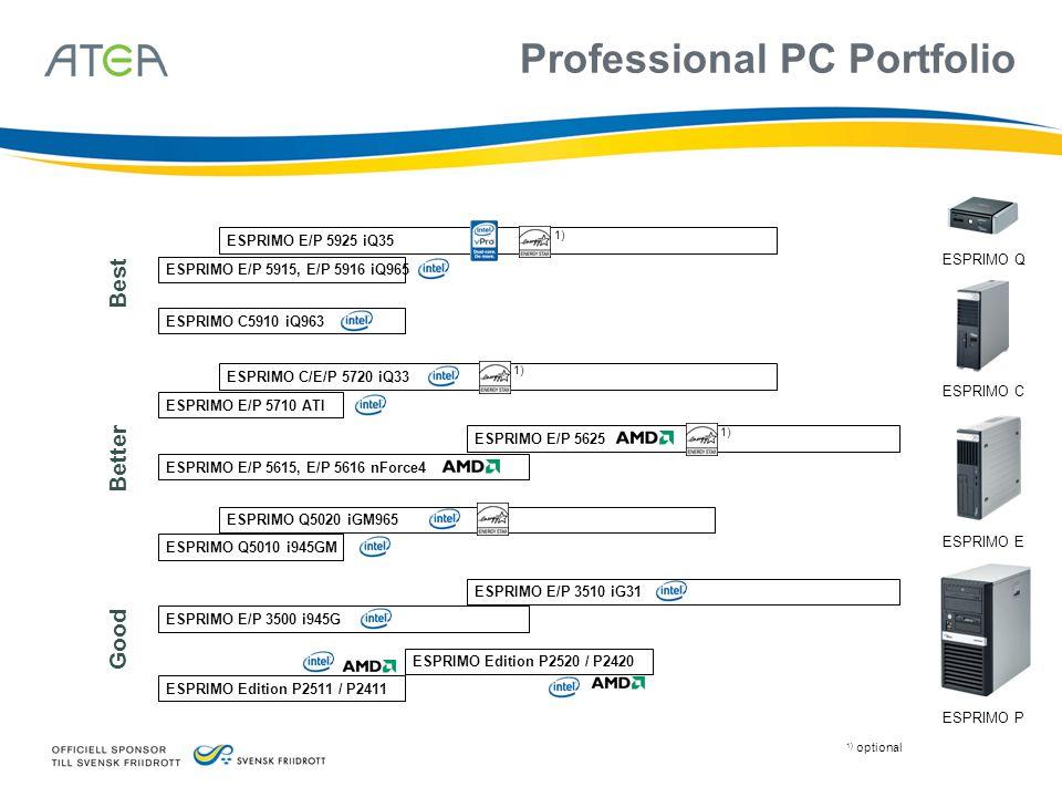 Professional PC Portfolio