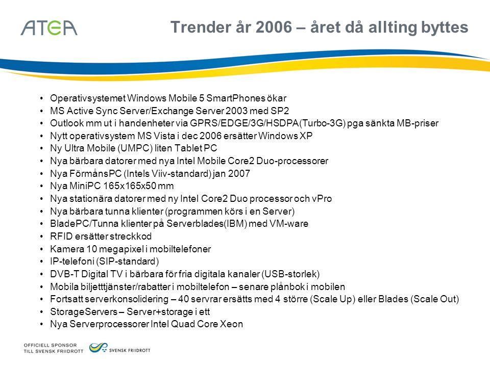 Trender år 2006 – året då allting byttes