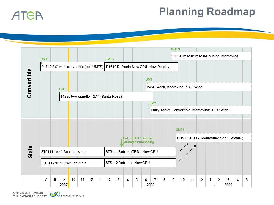 Planning Roadmap Convertible Slate 7 8 9 10 11 12 1 2 3 4 5 6 7 8 9 10