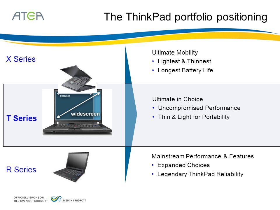The ThinkPad portfolio positioning