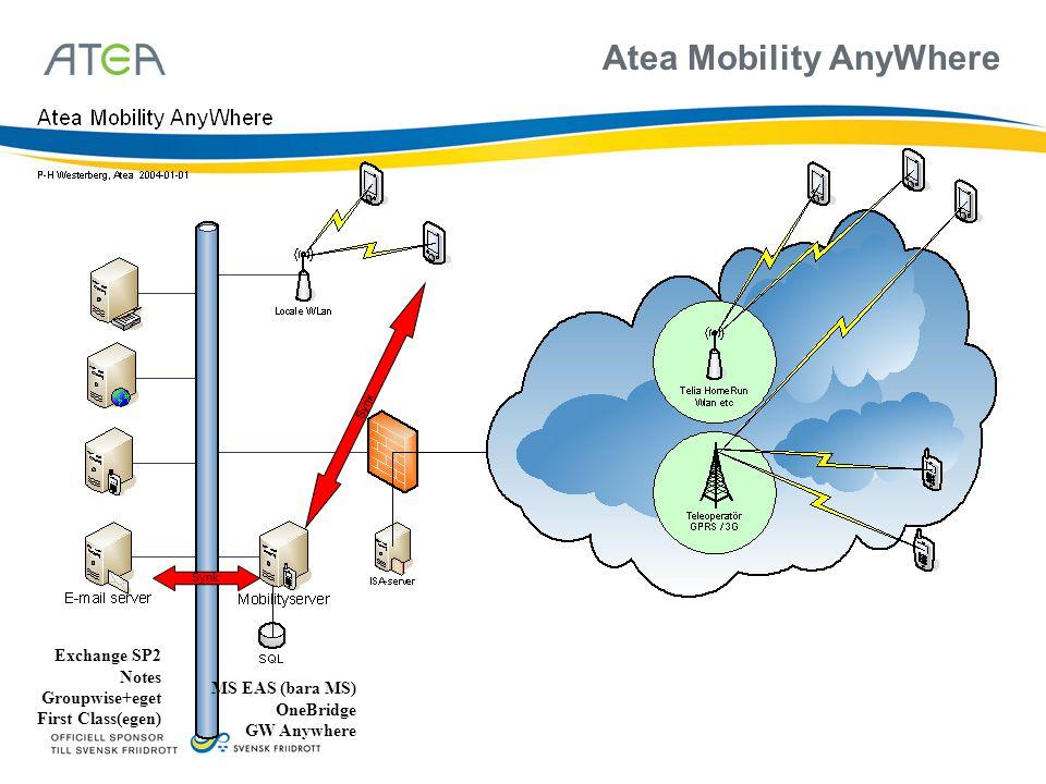 Atea Mobility AnyWhere