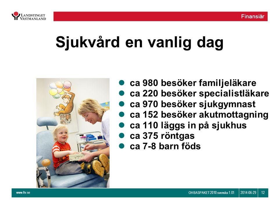 Sjukvård en vanlig dag ca 980 besöker familjeläkare