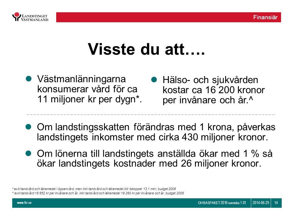 2017-04-03 Finansiär. Visste du att…. Västmanlänningarna konsumerar vård för ca 11 miljoner kr per dygn*.