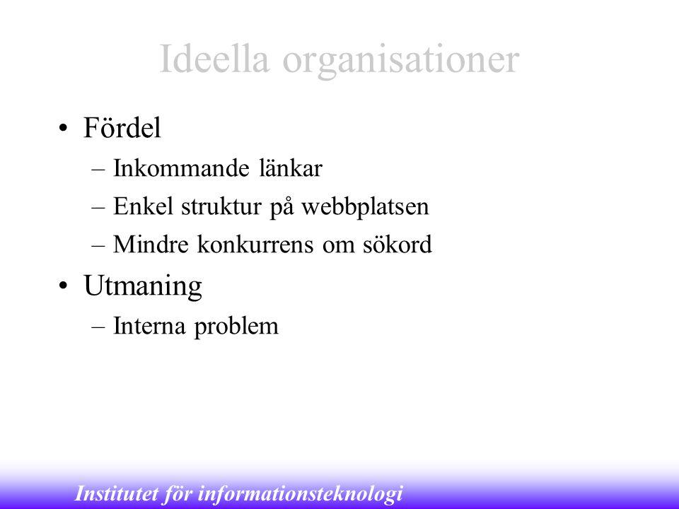 Ideella organisationer