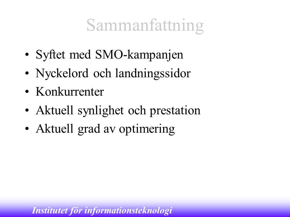 Sammanfattning Syftet med SMO-kampanjen Nyckelord och landningssidor