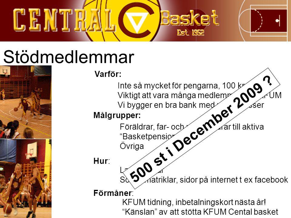 Stödmedlemmar 500 st i December 2009 Varför: