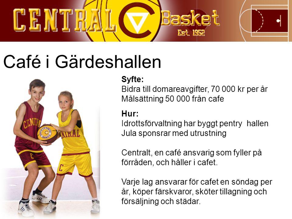 Café i Gärdeshallen Syfte: Bidra till domareavgifter, 70 000 kr per år